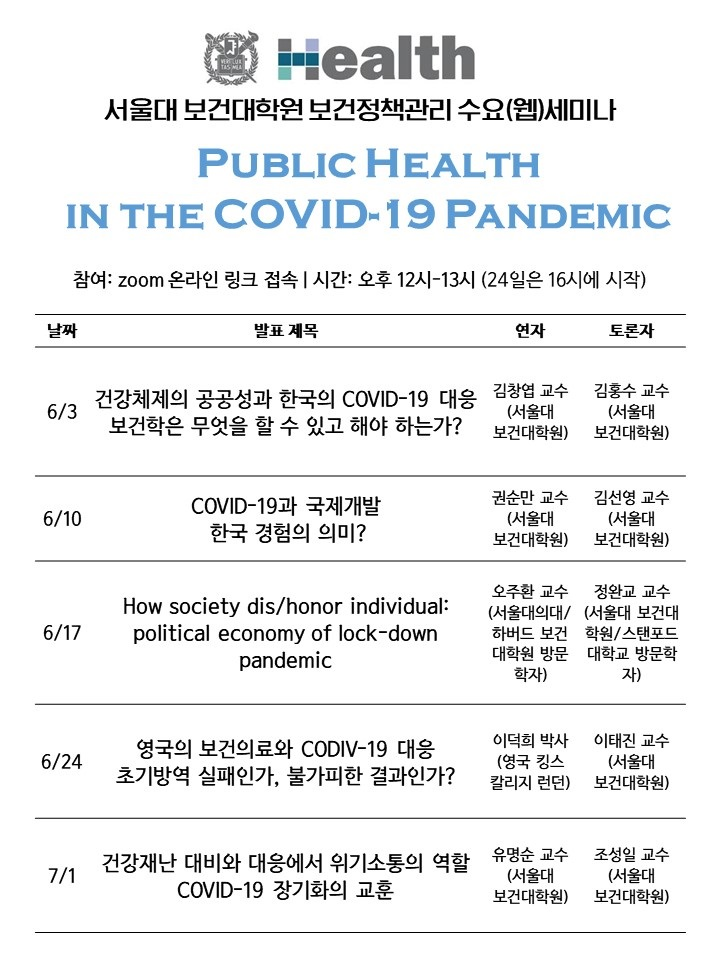 PUBLIC HEALTH IN THE COVID-19 PANDEMIC